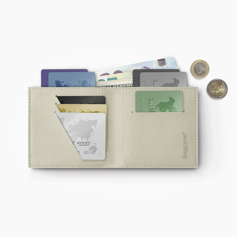 Baggizmo Wiseward RFID protected wallet